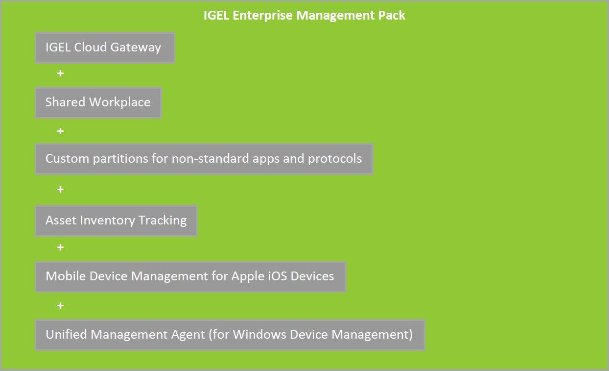IGEL Enterprise Management Pack