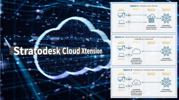 Stratodesk Cloud Xtension